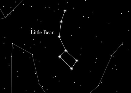 Only visible stars. We only name stars that are clearly visible from any place on.