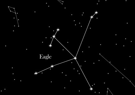 Star Sign The Eagle