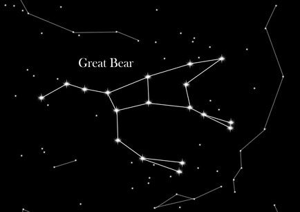 Star Sign The Great Bear