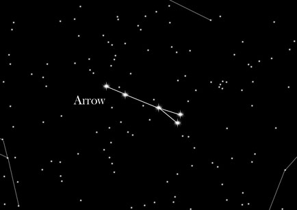 Star Sign Arrow