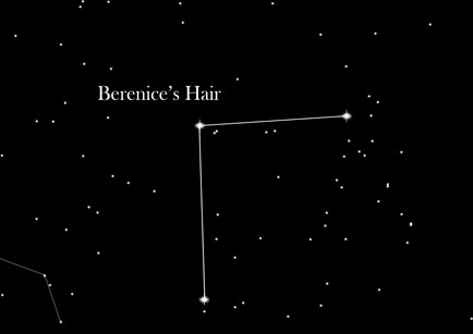 Star Sign Berenice's Hair