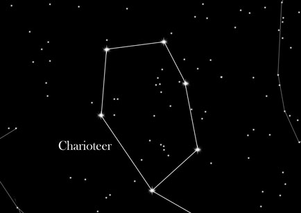 Star Sign Charioteer