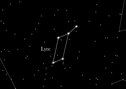 Star Sign Lyre