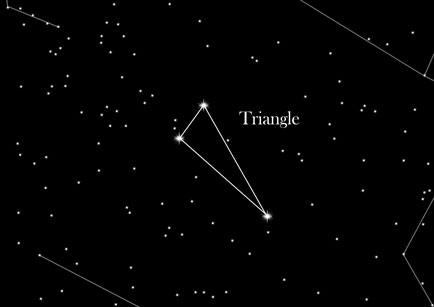 Star Sign Triangle